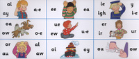 Picture of Jolly Phonics Letter Sound Strips